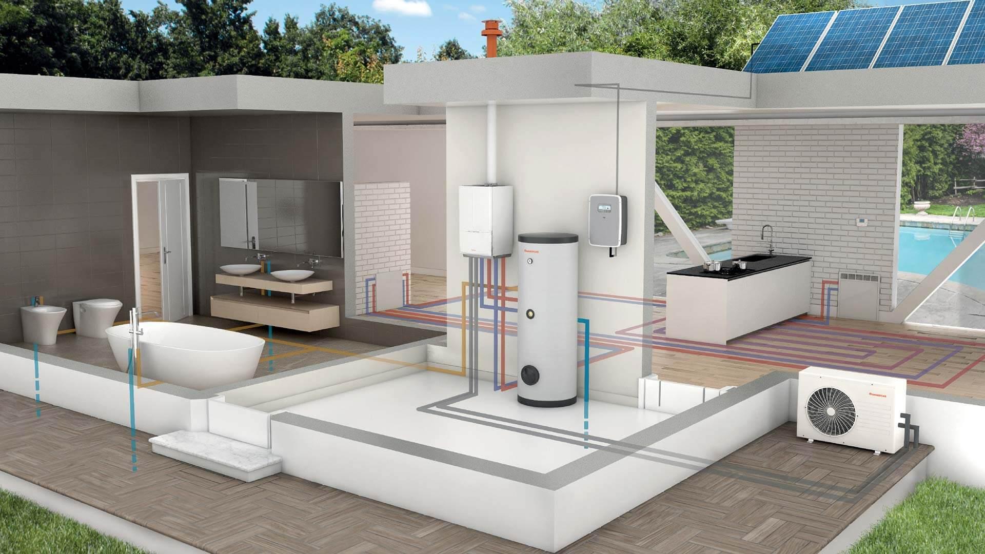 Efektywne, ekonomiczne i ekologiczne źródło ciepła dla Twojego domu - pompa ciepła i kocioł elektryczny